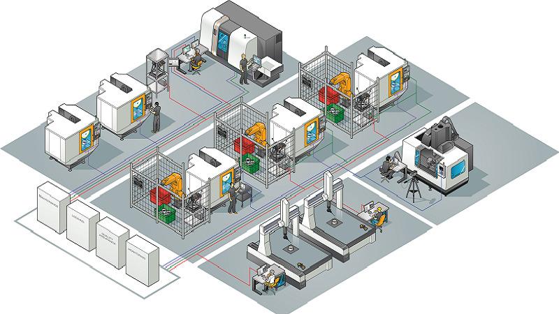Nhà máy thông minh được vận hành theo 5 quy tắc đặc trưng